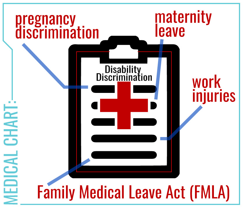 workplace disability discrimination