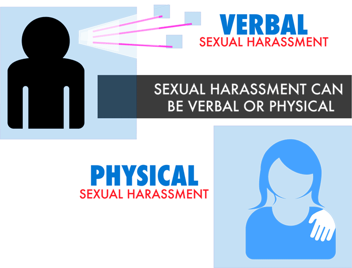 sexual harassment verbal physical